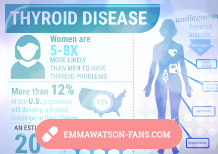 Thyroid Diseases What S Important To Know Emmawatson Fans Com